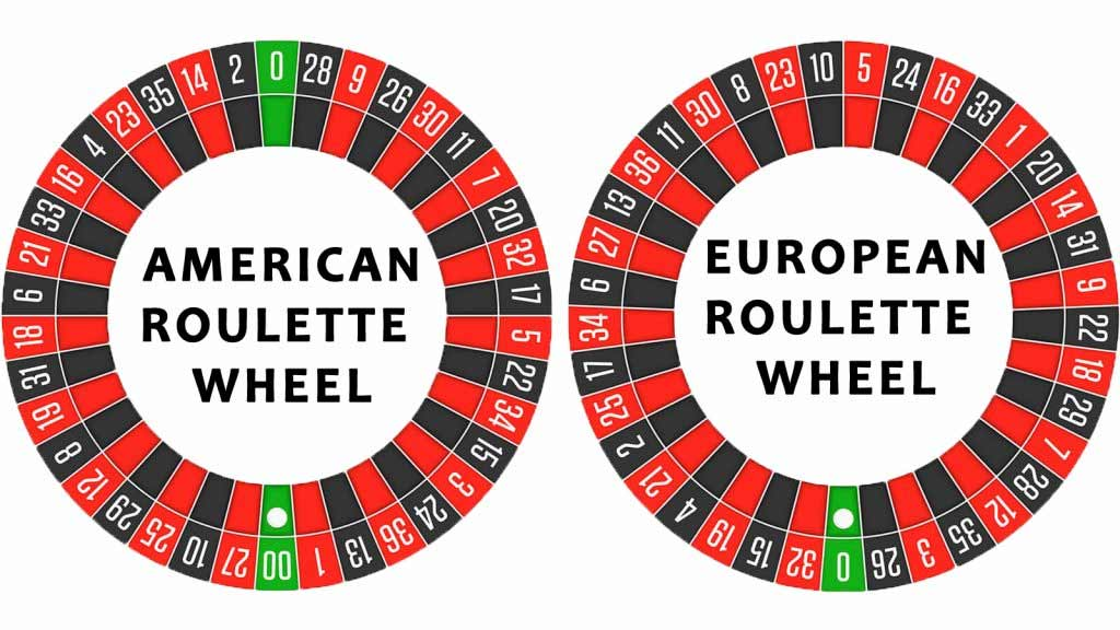 The American and European Roulette wheels