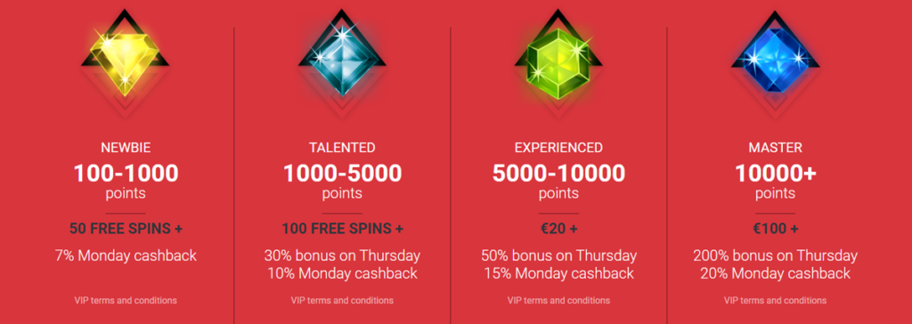 Cobra Casino VIP and loyalty program